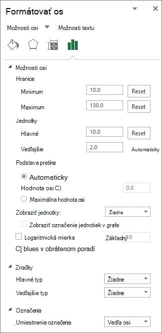 Panel Možnosti osi formát