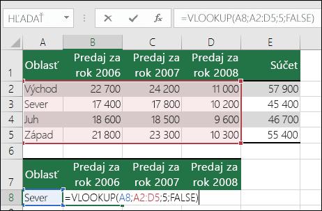 Príklad vzorca VLOOKUP s nesprávnym rozsahom.  Vzorec je = VLOOKU (A8; a2: D5; 5; FALSe).  V rozsahu funkcie VLOOKUP nie je piaty stĺpec, takže 5 spôsobuje #REF. .