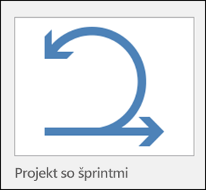 Šablóna programu Project šprinty