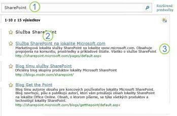 Tri najlepšie tipy pre server SharePoint Server sa zobrazujú vo vrchnej časti stránky výsledkov vyhľadávania