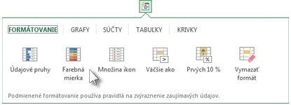 Karta Formátovanie v galérii Rýchla analýza