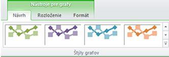 Nástroje pre graf