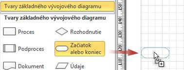 Presuňte tvar začiatok alebo koniec na stránku