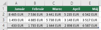 Použitie riadka hlavičky tabuľky, ako je napríklad január, február, marec atď.