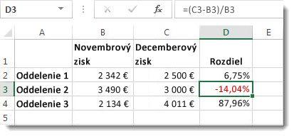 Excelové údaje so zápornou percentuálnou hodnotou v bunke D3 zobrazené červenou farbou