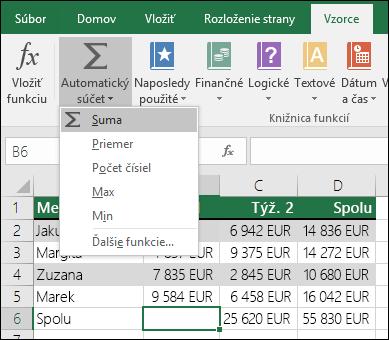 Sprievodcu automatickým súčtom môžete použiť na automatické vytvorenie vzorca Sum.  Vyberte rozsah nad/pod alebo vpravo/vľavo od rozsahu, ktorý sa má spočítať, a prejdite na kartu Vzorec na páse s nástrojmi. Nakoniec vyberte položku Automatický súčet a SUM.