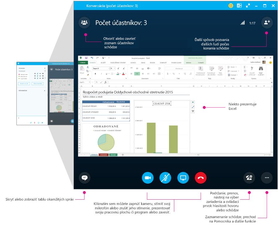 Okno schôdzí v Skype for Business, tabla schôdze ako súčasť diagramu