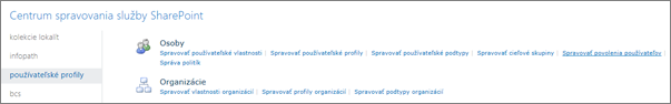 Prepojenie Spravovať povolenia používateľov na stránke používateľské profily