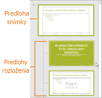 Predloha snímky s rozloženiami v zobrazení predlohy snímky v PowerPointe