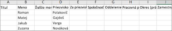 Príklad outlookového súboru vo formáte .csv otvoreného vExceli
