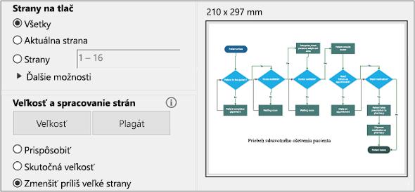 Dialógové okno Tlač súboru PDF