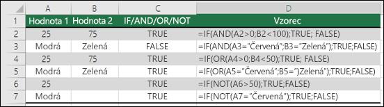 Príklady použitia funkcie IF s funkciami AND, OR a NOT na vyhodnotenie číselných hodnôt a textu