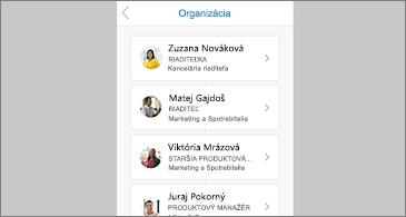 Organizačná schéma pre vybratý kontakt