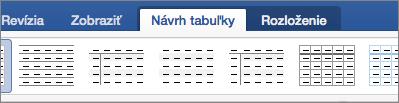Zobrazenie kariet Návrh tabuľky a Rozloženie na správu tabuliek