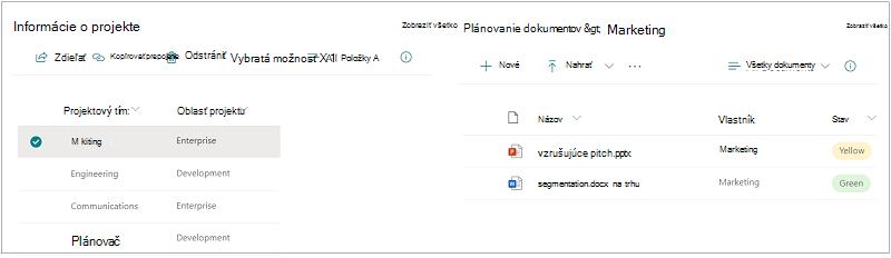 Dynamicky filtrovaný zoznam