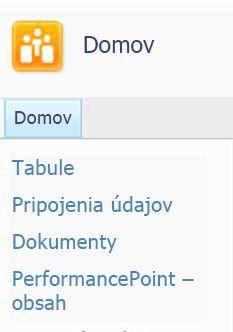 Dialógové okno Pridávanie zoznamov a ich nasadzovanie