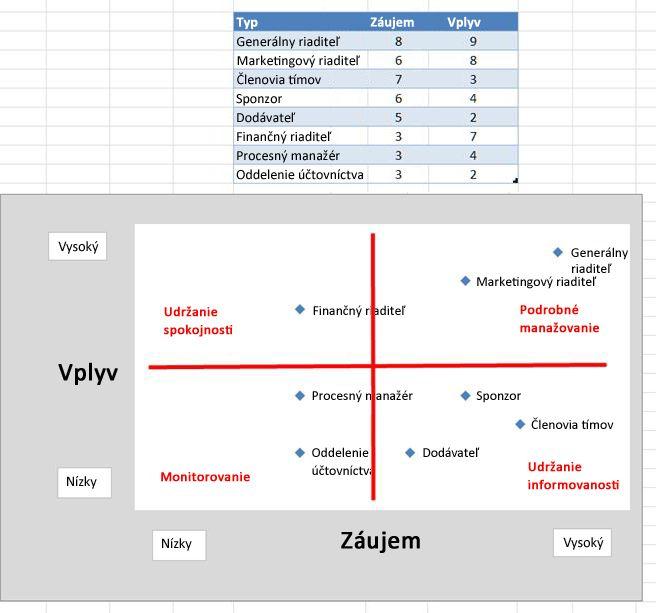 Obrázok mriežky na vplyv programu Excel