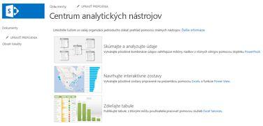 Domovská stránka lokality Centrum analytických nástrojov v SharePointe Online