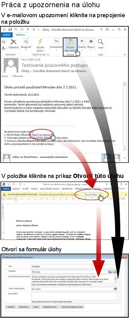 Prístup k položke a formuláru úlohy z e-mailovej správy s upozornením