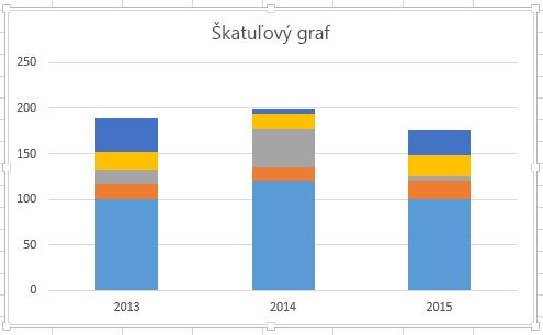 Takto by mal graf vyzerať teraz.