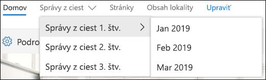 SharePoint cascading menu example