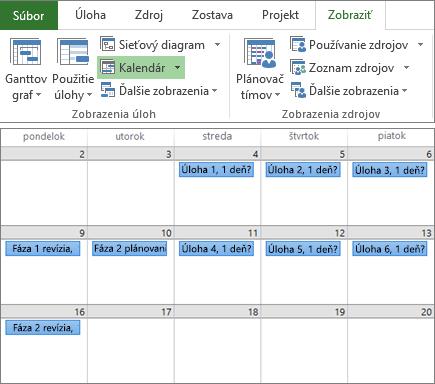 Zložená snímka obrazovky skupiny zobrazenia úloh azobrazenia zdrojov na karte Zobrazenie aplán projektu vzobrazení Kalendára.
