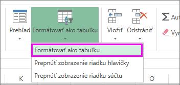 Tlačidlo na formátovanie údajov ako tabuľky