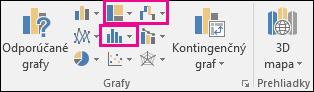 Ikony na vkladanie grafov hierarchie, vodopádových, burzových alebo štatistických grafov v Exceli 2016 pre Windows