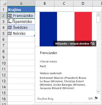 Bunka sprepojeným záznamom pre Francúzsko, kurzor klikajúci na ikonu, otvorená karta