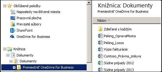 Pracovné priečinok po premiestnení súborov zo synchronizovaného SharePoint priečinok OneDrive for Business