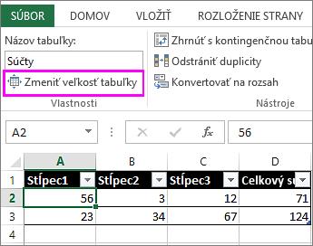 použitie možnosti Zmeniť veľkosť tabuľky na karte Nástroje tabuliek