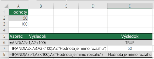 Príklady použitia funkcií IF s funkciou AND