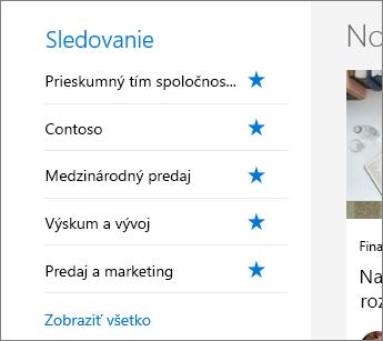 SharePoint Office 365 Sledovanie