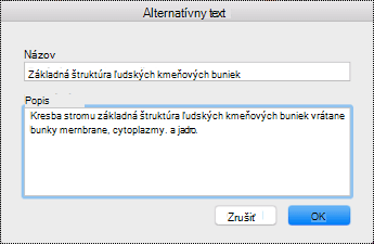 Dialógové okno alternatívny text pre OneNote v Macu.