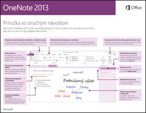 Príručka so stručným návodom pre OneNote 2013