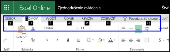 Pás s nástrojmi Excelu Online zobrazujúci kartu Domov a klávesové skratky na všetkých kartách.