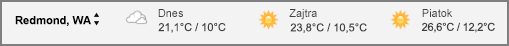 Počasie v kalendári