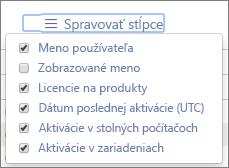 Zostavy služieb Office 365 – stĺpce Dostupné aktivácie Office