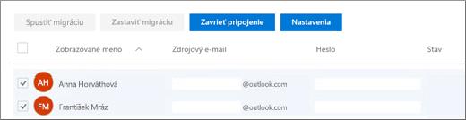 Všetci používatelia sú uvedení spredvyplnenými e-mailmi