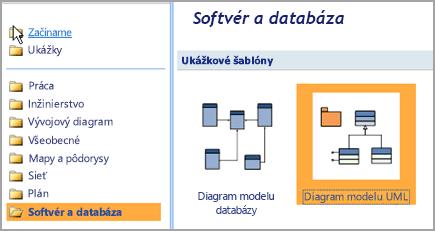 Vyberte softvérových a databázových