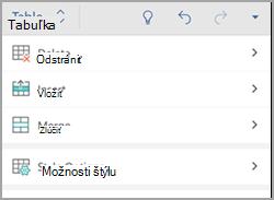 Karta telefónny zoznam pre Android