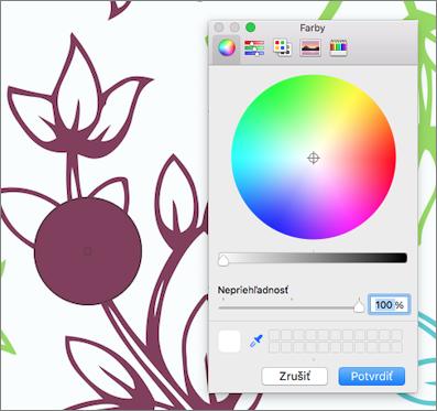 Ukážka farby kvapkadla