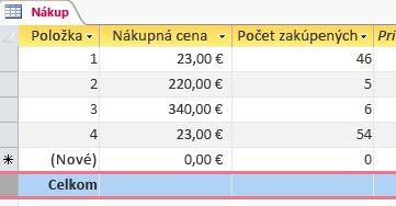 riadok súčtov v údajovom hárku
