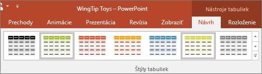 zobrazuje štýly tabuliek v PowerPointe