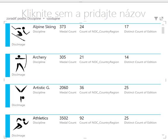 Vizualizácia kariet so zmeneným usporiadaním polí