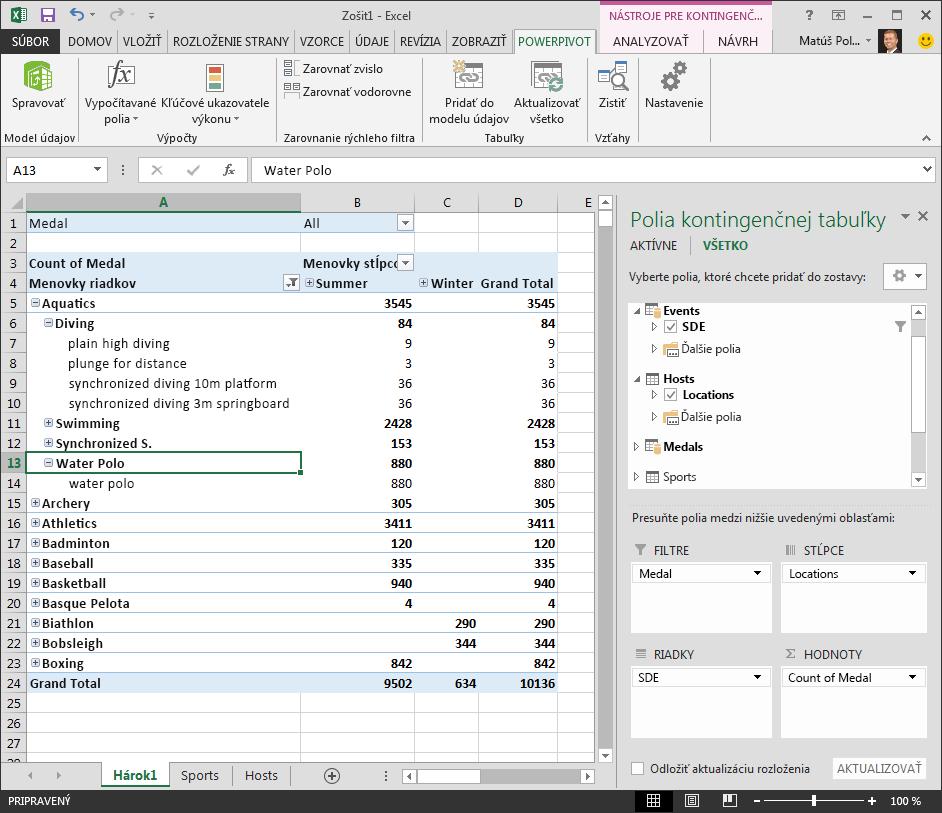 Skúmanie hierarchie v kontingenčnej tabuľke