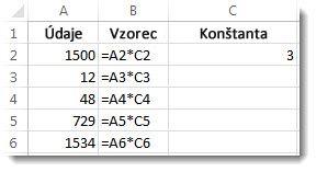 Údaje v stĺpci A, vzorce v stĺpci B a číslo 3 v bunke C2