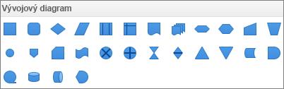 PPT pre Mac Vývojový diagram