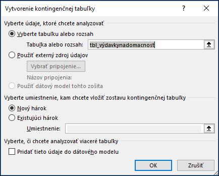 Excel, Vložiť > Možnosti kontingenčného grafu