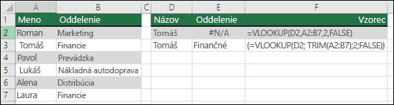 Použitie funkcie VLOOKUP sfunkciou TRIM vo vzorci poľa na odstránenie úvodných akoncových medzier.  Vzorec vbunke E3 je {= VLOOKUP(D2;TRIM(A2:B7);2;FALSE)} amusí byť zadaný pomocou kombinácie klávesov CTRL + SHIFT + ENTER.